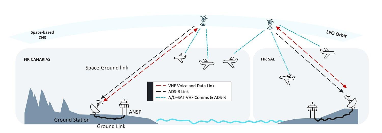 FoxATM - Voice diagram